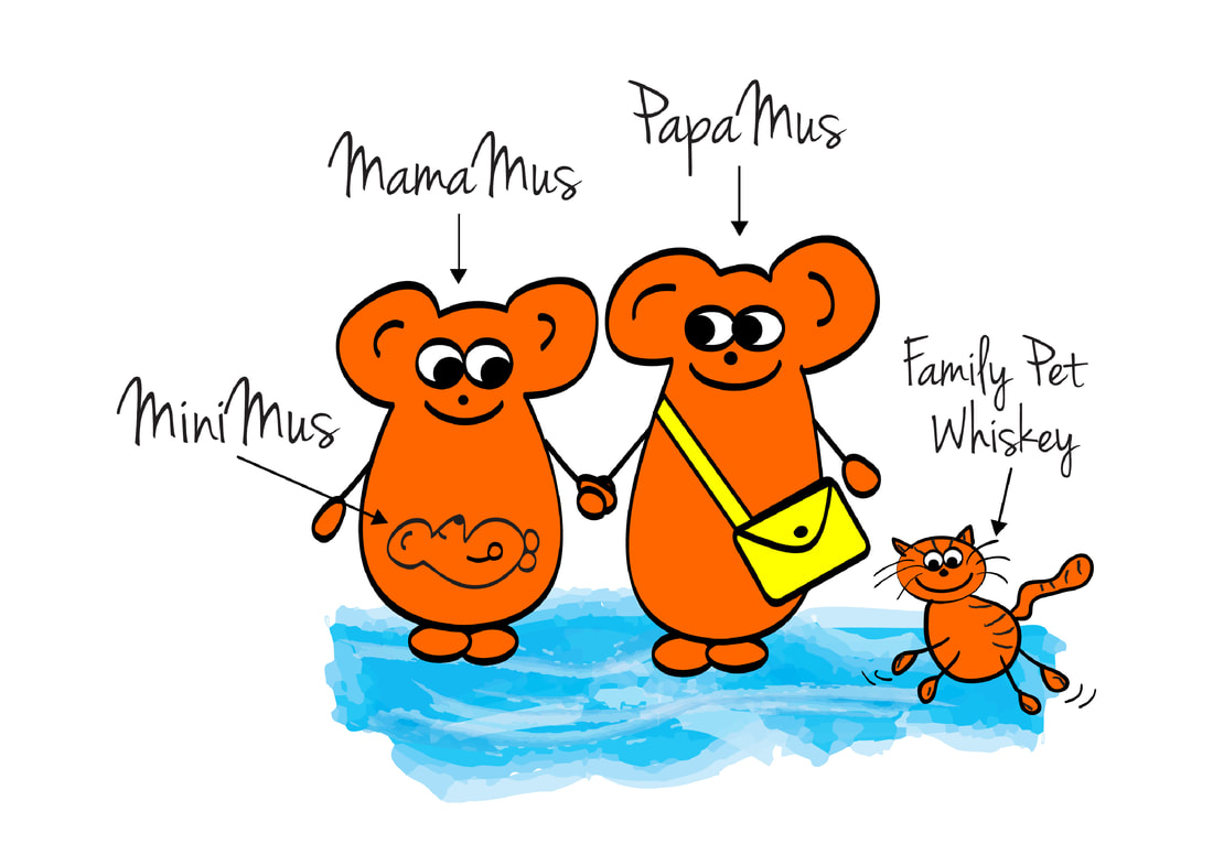 My MiniMus family drawing